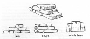 """Croisement des joints dans toutes les dimensions - Source """"Guide des bonnes pratiques de construction de murs de soutènement en pierre sèche"""""""